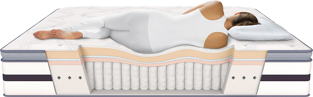 Мягкий матрас для сна